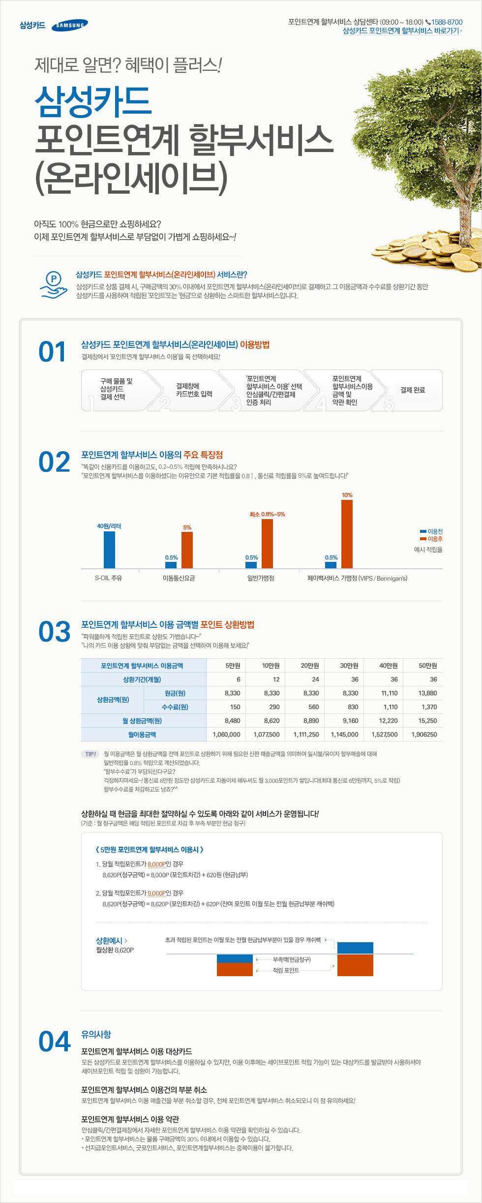 삼성카드 온라인 세이브 서비스!
